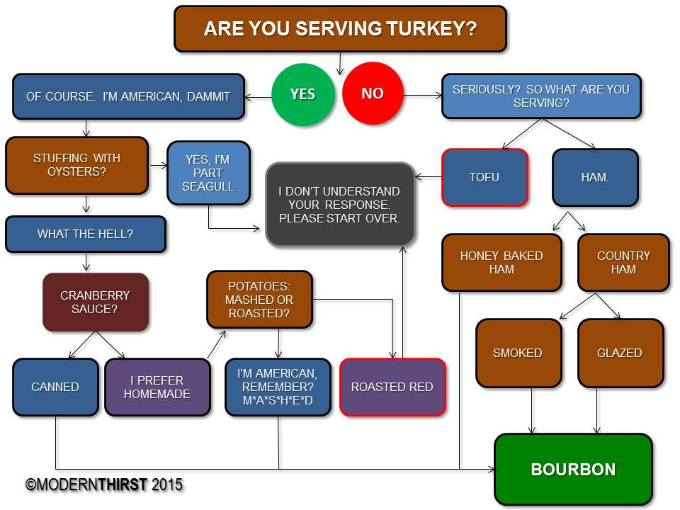 THANKSGIVING DRINK GUIDE 1.1